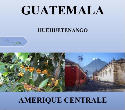 Guate2